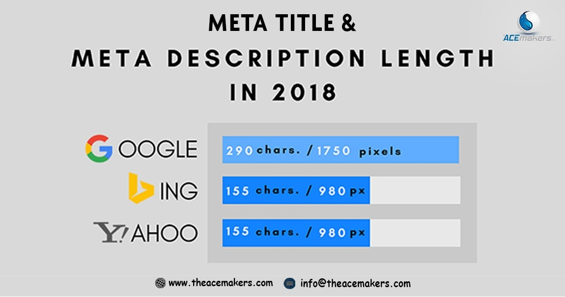 https://theacemakers.com/wp-content/uploads/2018/05/2018-Meta-Title-Meta-Description-Length.jpg