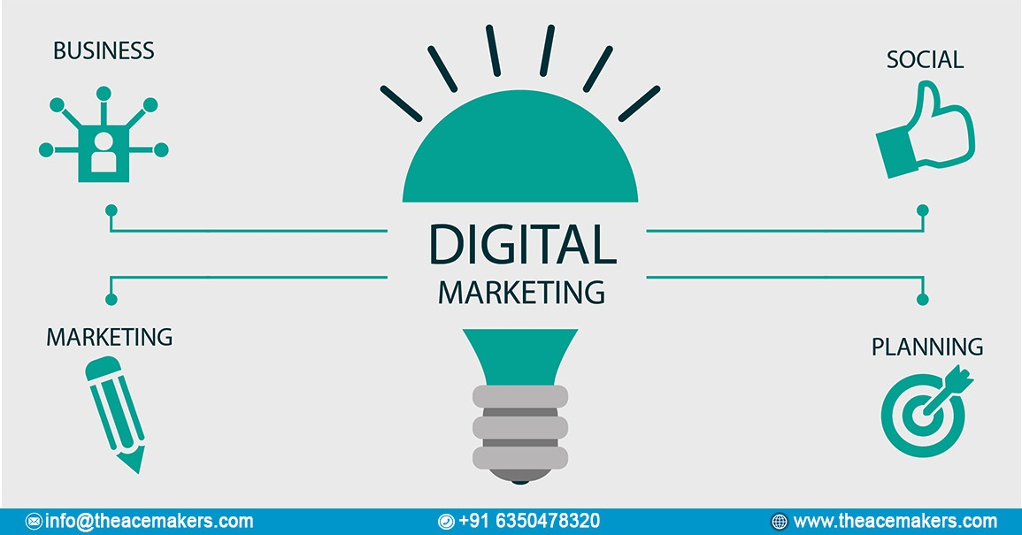 https://theacemakers.com/wp-content/uploads/2019/04/Digital-Marketing-Agency-in-India.jpeg
